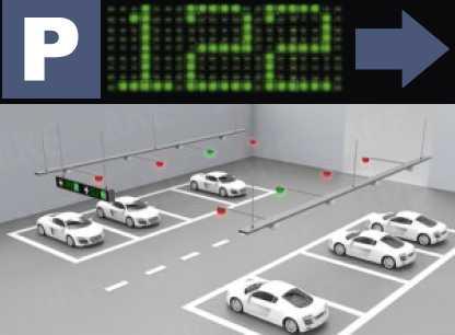 system zajetosci parkingu