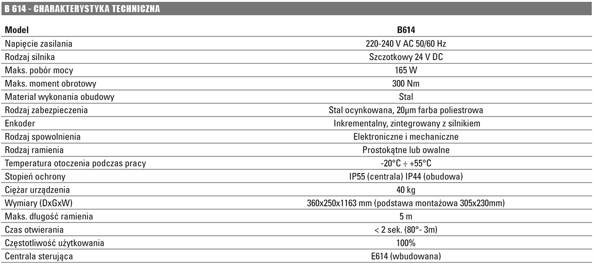 B614 charakterystyka techniczna